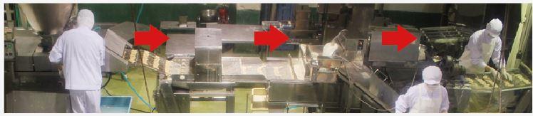 ほとんどの商品が衣づけや揚げなどを行うこの製造ラインを使用しています。